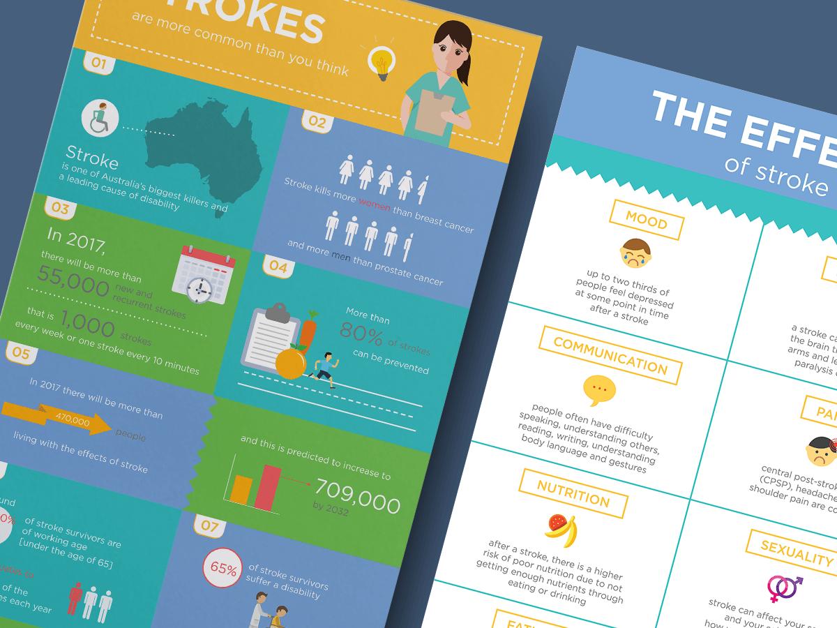 Next Ninety Stroke Infographic Closeup
