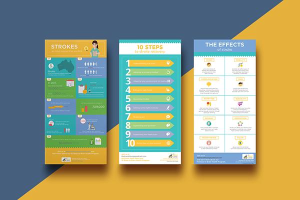 Next Ninety Stroke Infographic