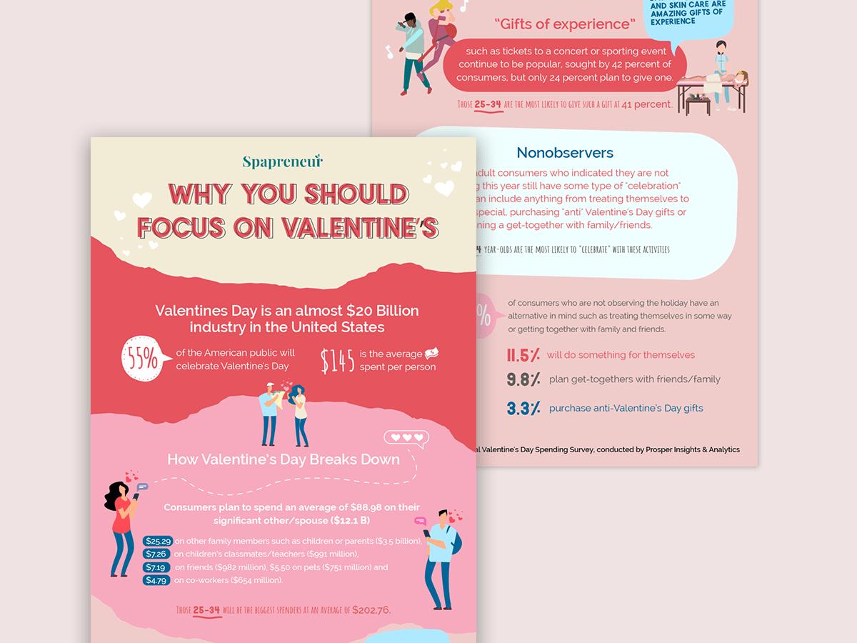 Spapreneur - Valentines Day Infographic