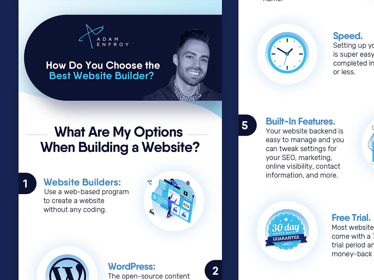 Options for building your own website infographic