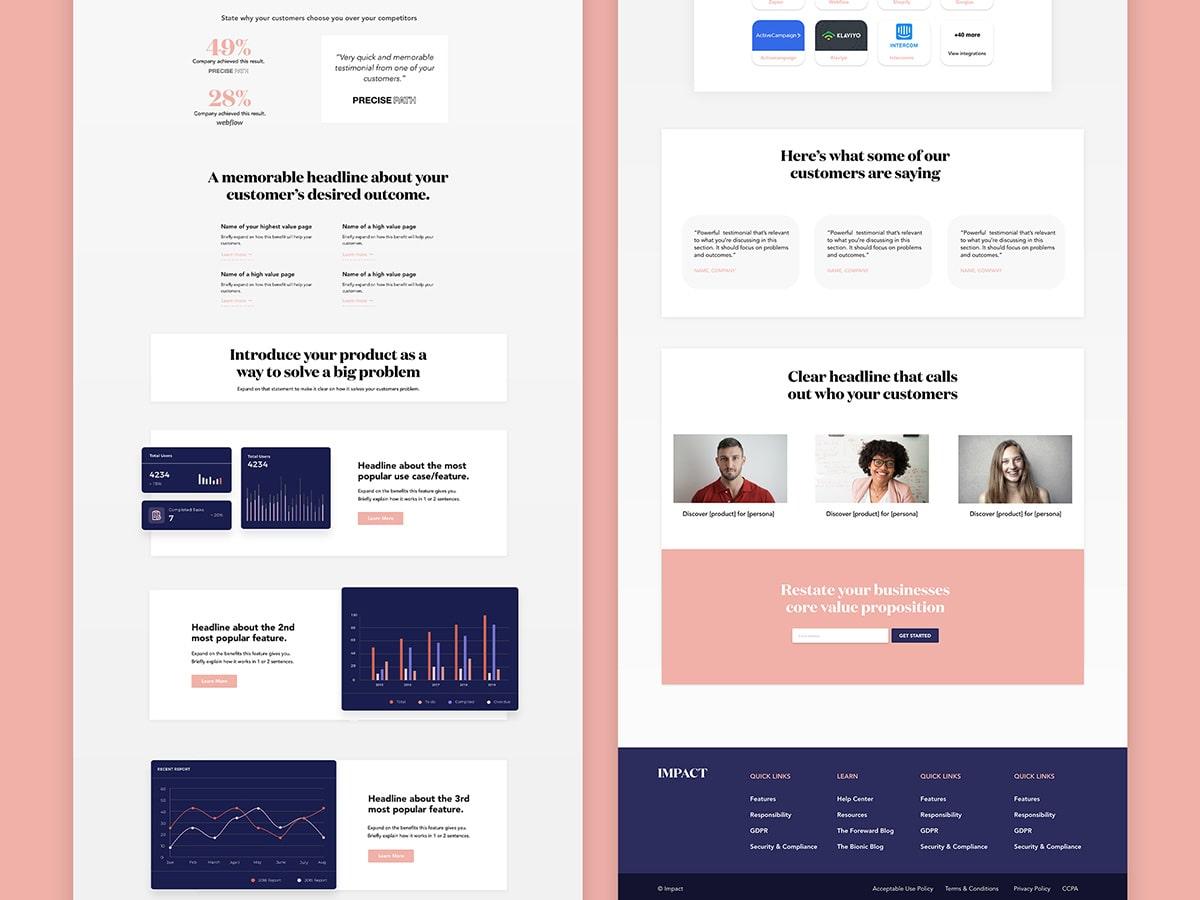SaaS website template layout