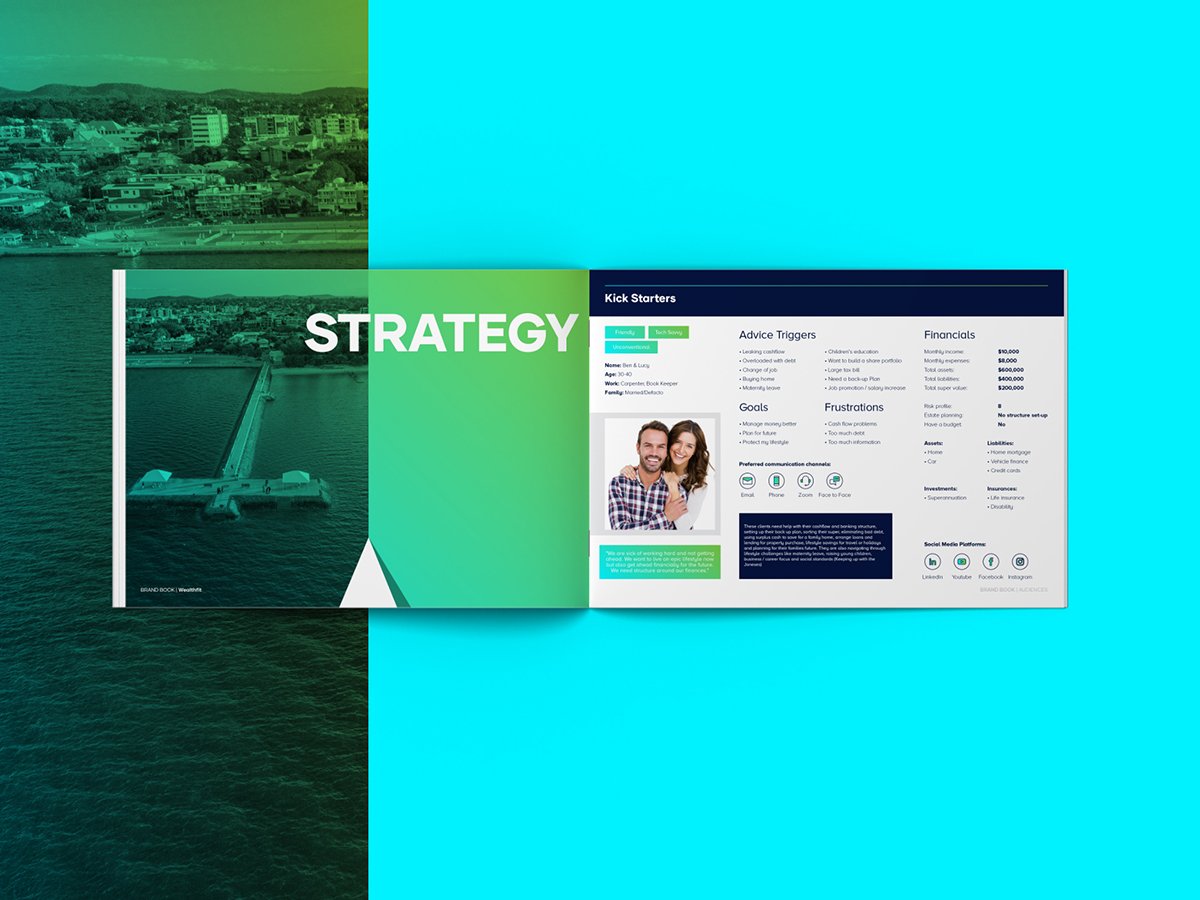 Wealthfit Style Guide Strategy